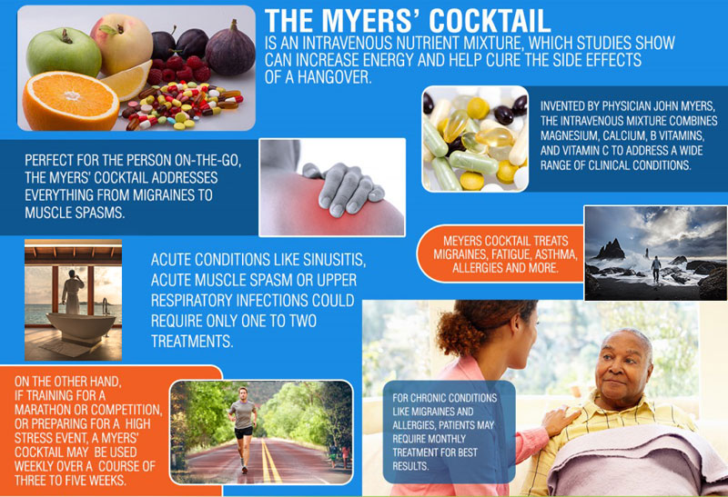 myers cocktail for health at HE Clinic bangkok
